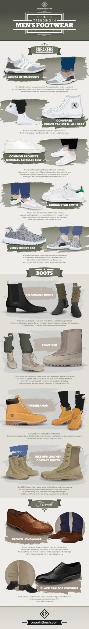 The 11 Must Have Shoes For Men  Infographic  - OnPointFresh 7cd0d98de