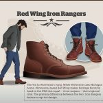 A Visual Guide To Stylish Men's Boots
