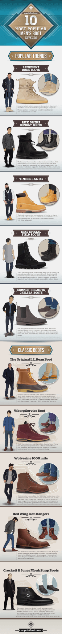 mens boots infographic